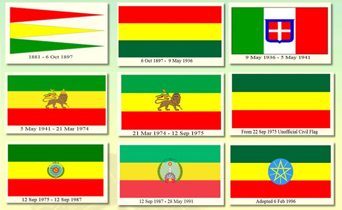 The History of Ethiopia's National Flag Ethiopia