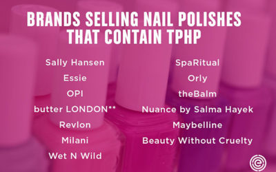 Nail polish users exposed to chemical linked to paralysis, reproductive disorders, study finds